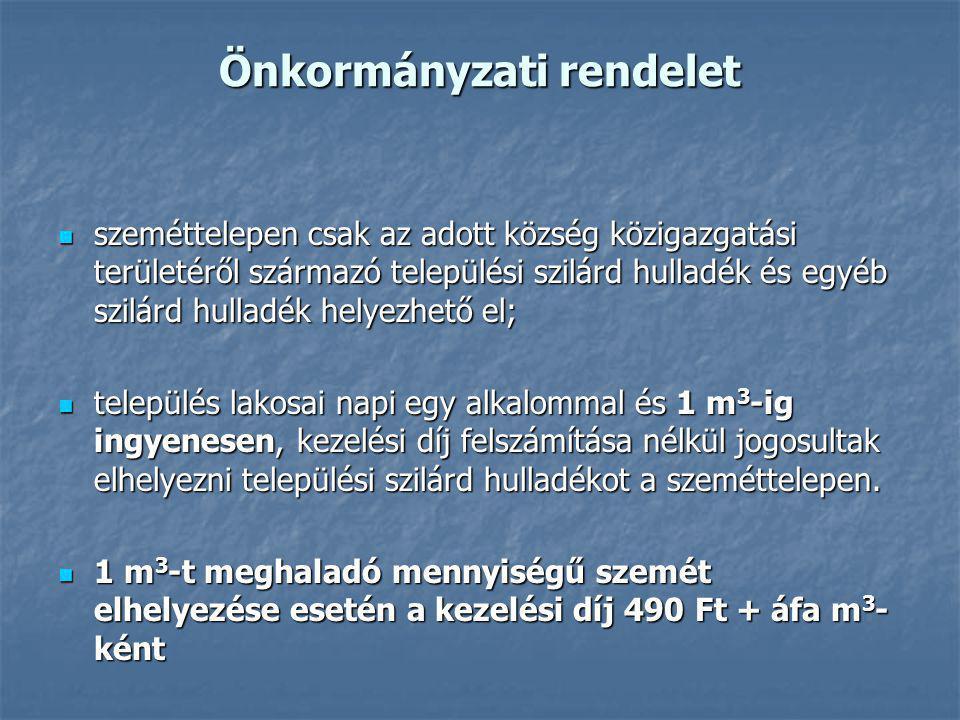 Műanyagok: elszállításukat az ERECO Rt.