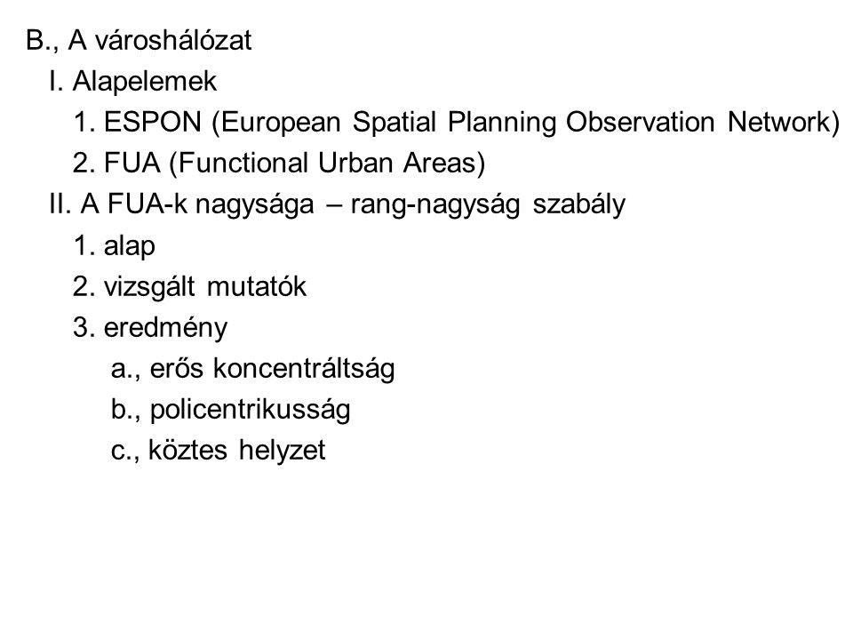 B., A városhálózat I. Alapelemek 1. ESPON (European Spatial Planning Observation Network) 2.