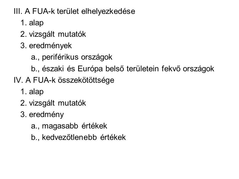 III. A FUA-k terület elhelyezkedése 1. alap 2. vizsgált mutatók 3.