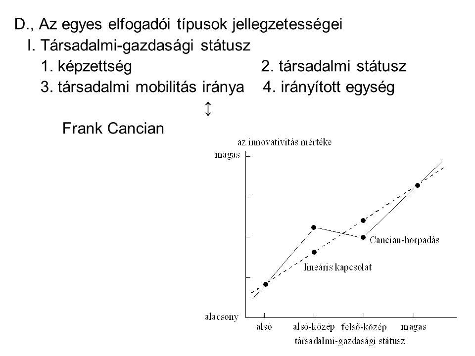 D., Az egyes elfogadói típusok jellegzetességei I.