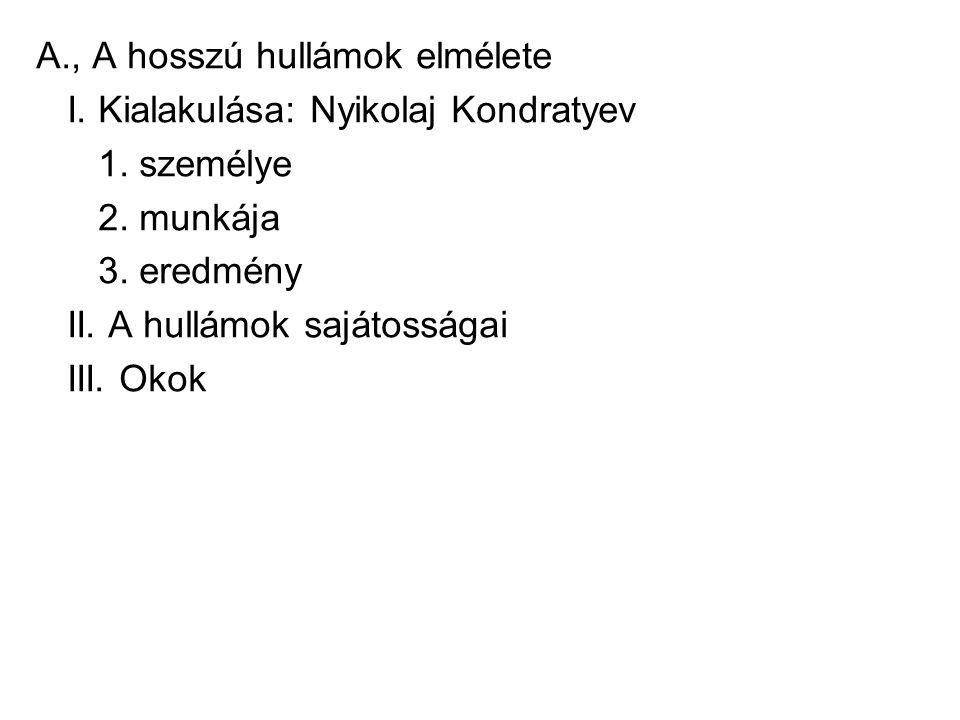 A., A hosszú hullámok elmélete I. Kialakulása: Nyikolaj Kondratyev 1. személye 2. munkája 3. eredmény II. A hullámok sajátosságai III. Okok