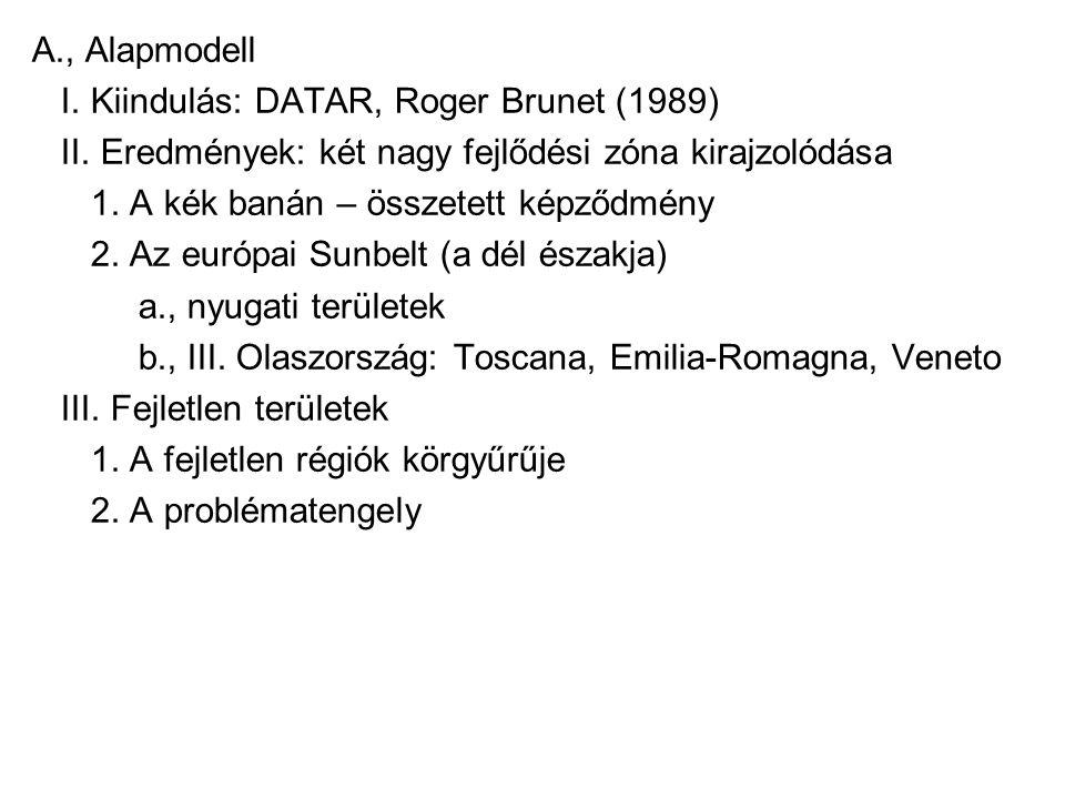 A., Alapmodell I. Kiindulás: DATAR, Roger Brunet (1989) II. Eredmények: két nagy fejlődési zóna kirajzolódása 1. A kék banán – összetett képződmény 2.