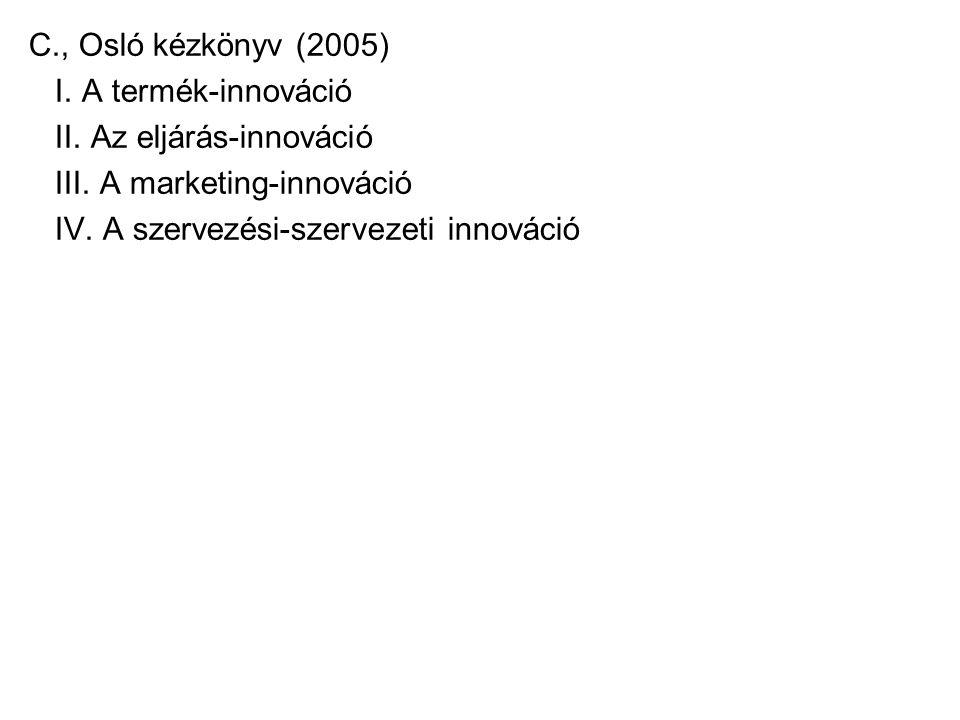 C., Osló kézkönyv (2005) I. A termék-innováció II. Az eljárás-innováció III. A marketing-innováció IV. A szervezési-szervezeti innováció