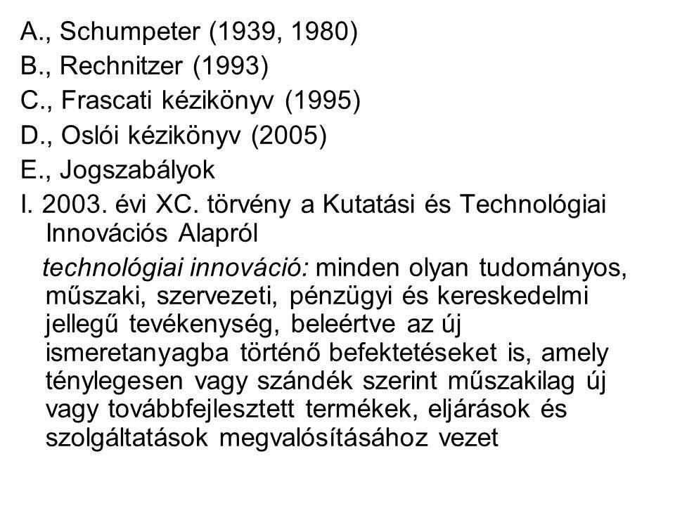 A., Schumpeter (1939, 1980) B., Rechnitzer (1993) C., Frascati kézikönyv (1995) D., Oslói kézikönyv (2005) E., Jogszabályok I.