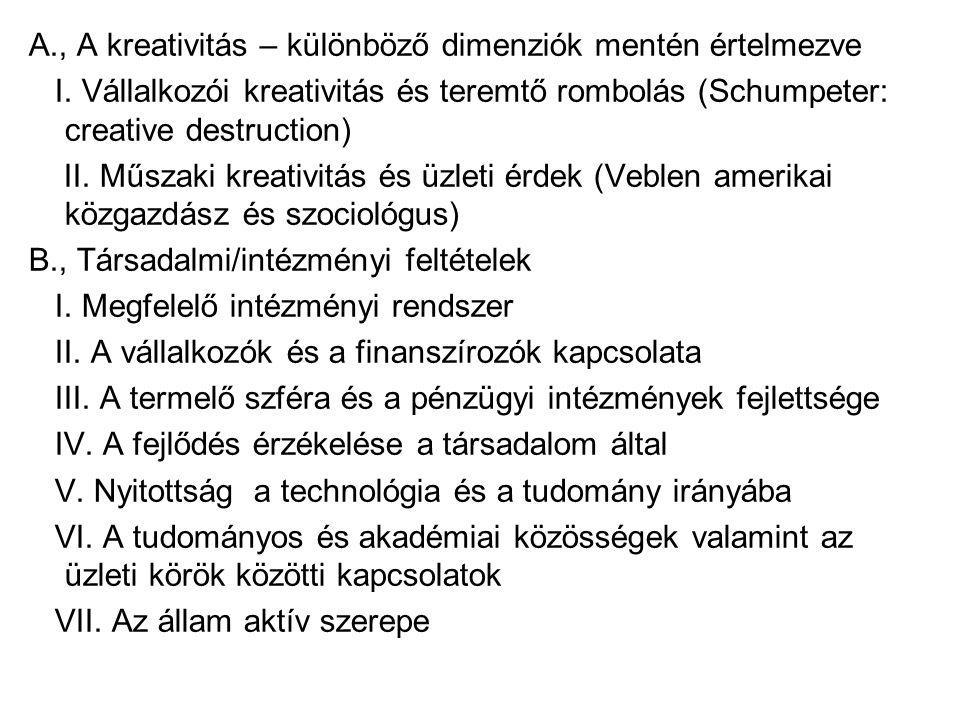 A., A kreativitás – különböző dimenziók mentén értelmezve I. Vállalkozói kreativitás és teremtő rombolás (Schumpeter: creative destruction) II. Műszak