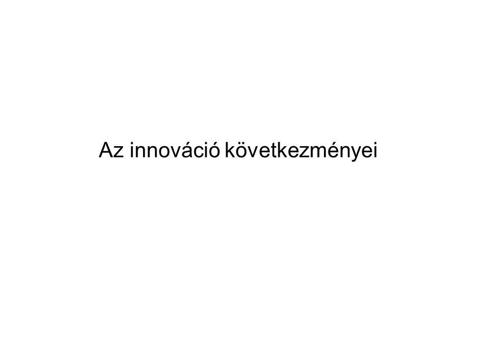 Az innováció következményei