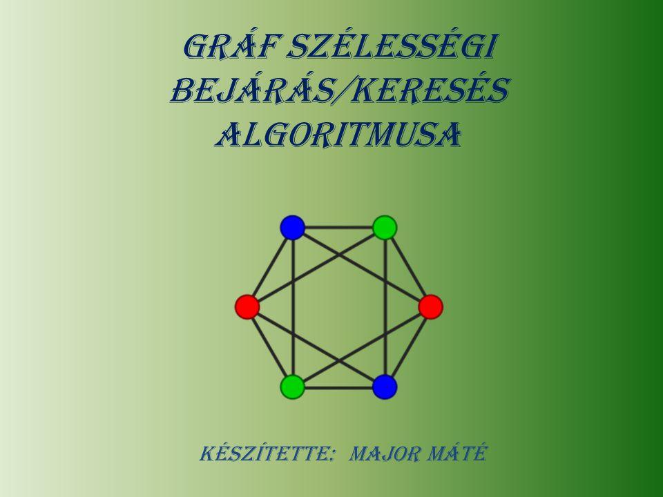 Gráf Szélességi bejárás/keresés algoritmusa Készítette: Major Máté