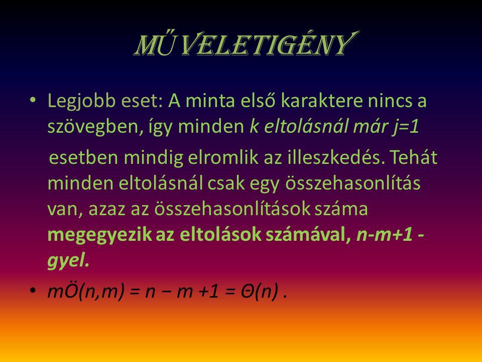 m Ű veletigény Legjobb eset: A minta első karaktere nincs a szövegben, így minden k eltolásnál már j=1 esetben mindig elromlik az illeszkedés. Tehát m