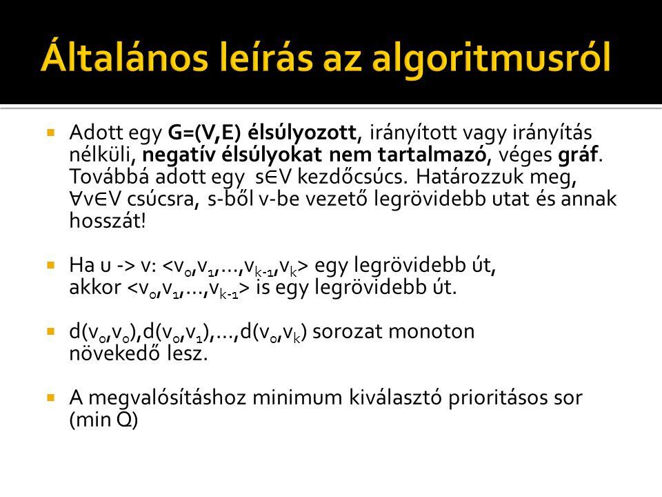  Adott egy G=(V,E) élsúlyozott, irányított vagy irányítás nélküli, negatív élsúlyokat nem tartalmazó, véges gráf. Továbbá adott egy s ∈ V kezdőcsúcs.