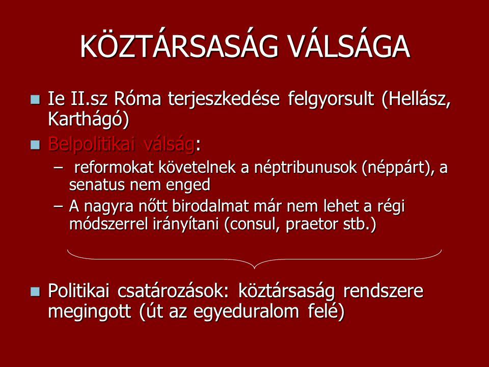 KÖZTÁRSASÁG VÁLSÁGA Ie II.sz Róma terjeszkedése felgyorsult (Hellász, Karthágó) Ie II.sz Róma terjeszkedése felgyorsult (Hellász, Karthágó) Belpolitik
