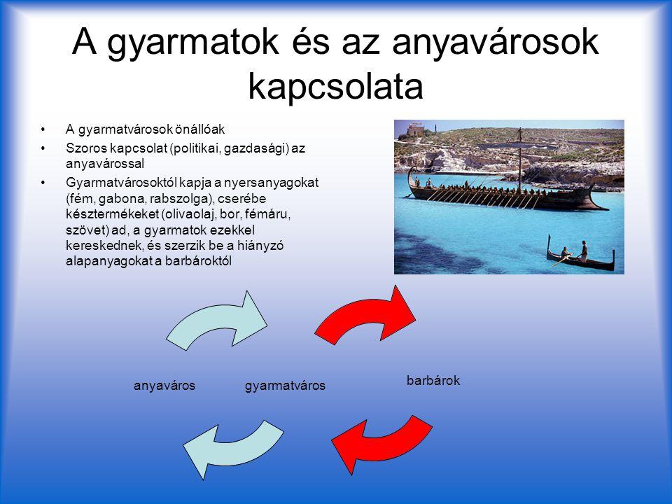 A gyarmatok és az anyavárosok kapcsolata A gyarmatvárosok önállóak Szoros kapcsolat (politikai, gazdasági) az anyavárossal Gyarmatvárosoktól kapja a n