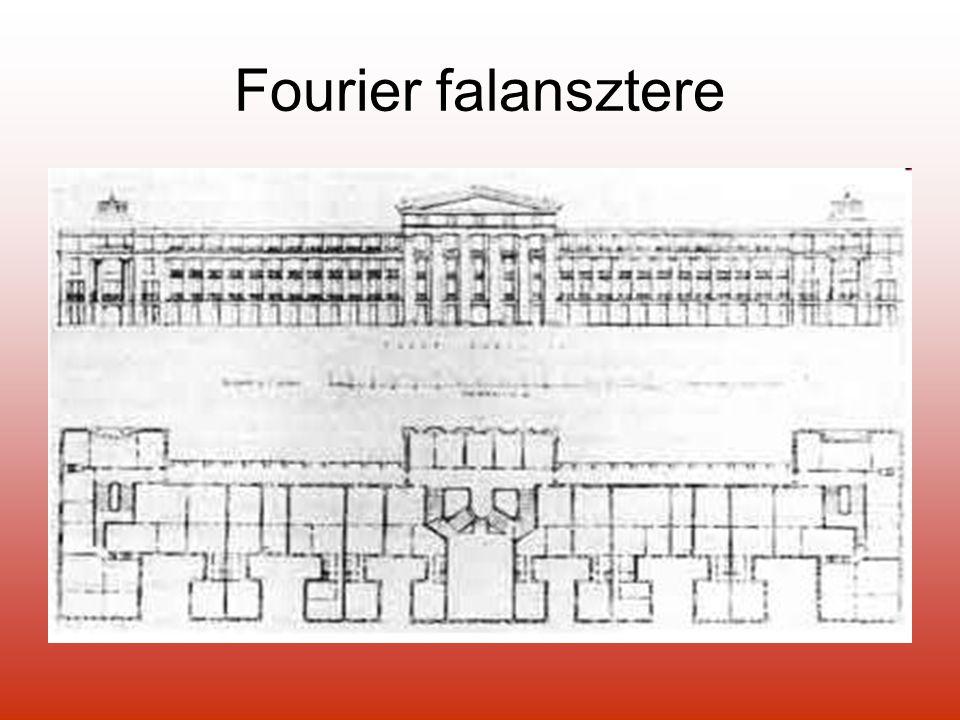Fourier falansztere