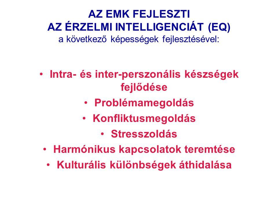AZ EMK FEJLESZTI AZ ÉRZELMI INTELLIGENCIÁT (EQ) a következő képességek fejlesztésével: Intra- és inter-perszonális készségek fejlődése Problémamegoldás Konfliktusmegoldás Stresszoldás Harmónikus kapcsolatok teremtése Kulturális különbségek áthidalása