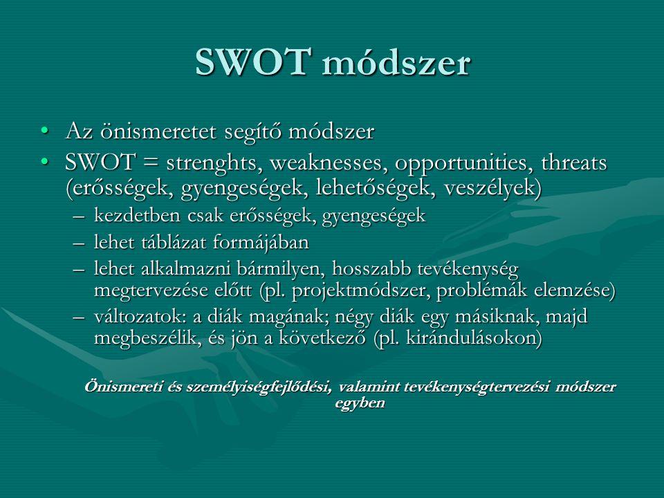 SWOT módszer Az önismeretet segítő módszerAz önismeretet segítő módszer SWOT = strenghts, weaknesses, opportunities, threats (erősségek, gyengeségek,