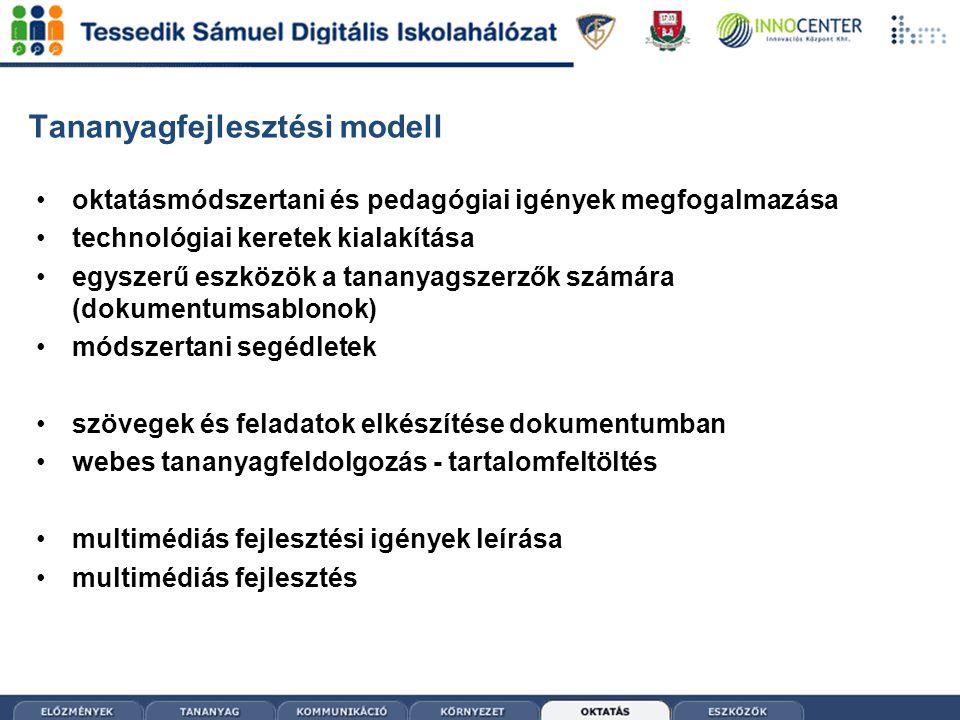 Tananyagfejlesztési modell oktatásmódszertani és pedagógiai igények megfogalmazása technológiai keretek kialakítása egyszerű eszközök a tananyagszerzők számára (dokumentumsablonok) módszertani segédletek szövegek és feladatok elkészítése dokumentumban webes tananyagfeldolgozás - tartalomfeltöltés multimédiás fejlesztési igények leírása multimédiás fejlesztés