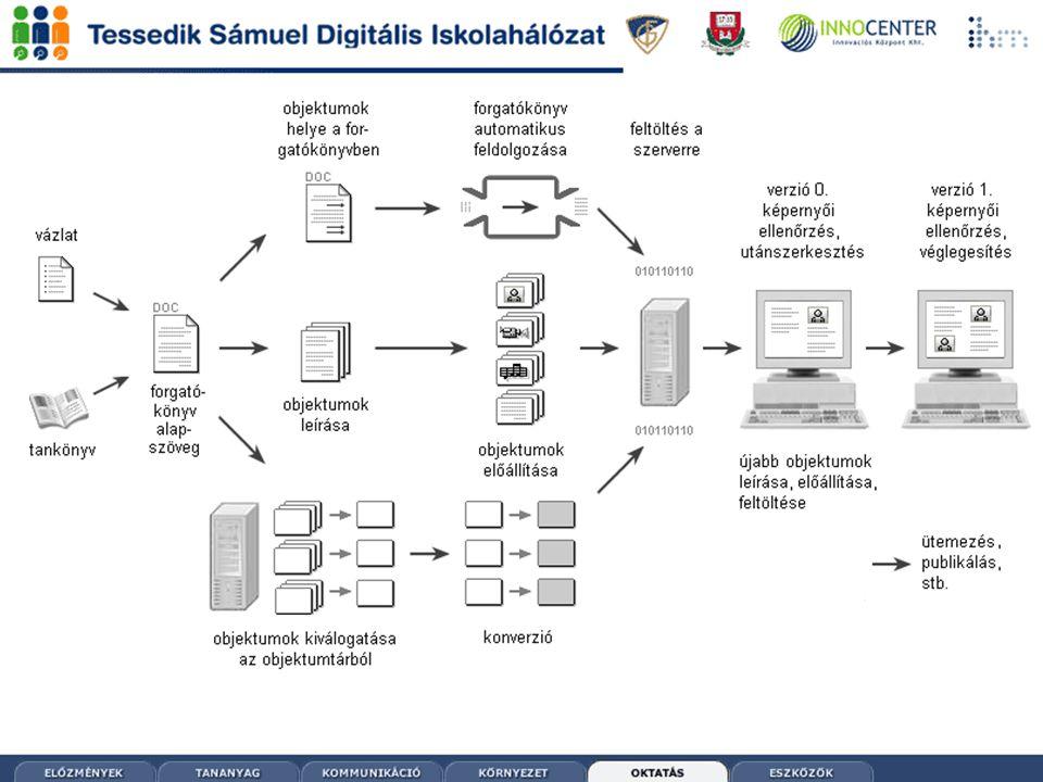 Digitális stúdiumok áttekintése Elkészültgimnázium 1.-2.-3.