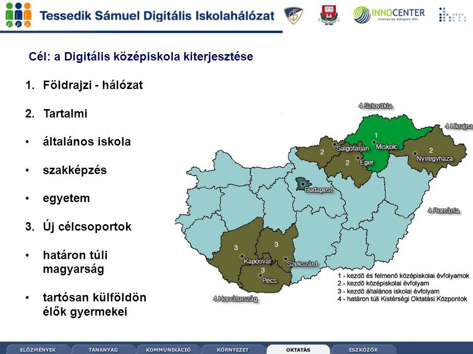 Cél: a Digitális középiskola kiterjesztése 1.Földrajzi - hálózat 2.Tartalmi általános iskola szakképzés egyetem 3.Új célcsoportok határon túli magyarság tartósan külföldön élők gyermekei