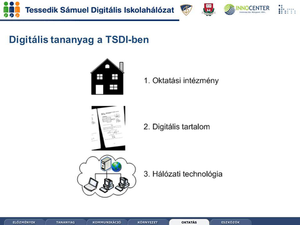 Digitális tananyag a TSDI-ben