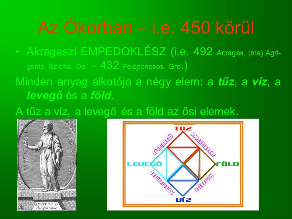 Az Ókorban – i.e. 450 körül Akragaszi EMPEDOKLÉSZ (i.e. 492 Acragas, (ma) Agri- gento, Szicilia, Oo. ) – 432 Peloponesos, Gro.) Minden anyag alkotója
