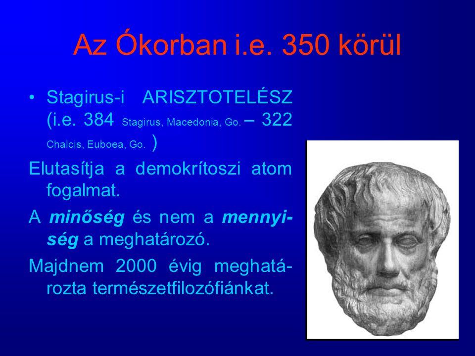 Az Ókorban i.e. 350 körül Stagirus-i ARISZTOTELÉSZ (i.e. 384 Stagirus, Macedonia, Go. – 322 Chalcis, Euboea, Go. ) Elutasítja a demokrítoszi atom foga