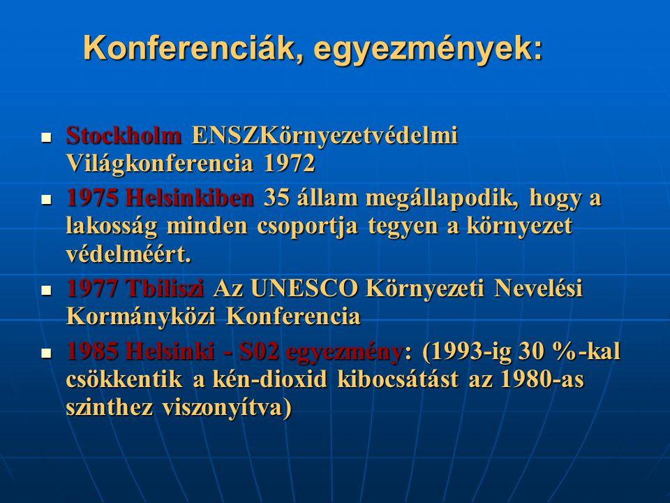 Konferenciák, egyezmények: Stockholm ENSZKörnyezetvédelmi Világkonferencia 1972 Stockholm ENSZKörnyezetvédelmi Világkonferencia 1972 1975 Helsinkiben