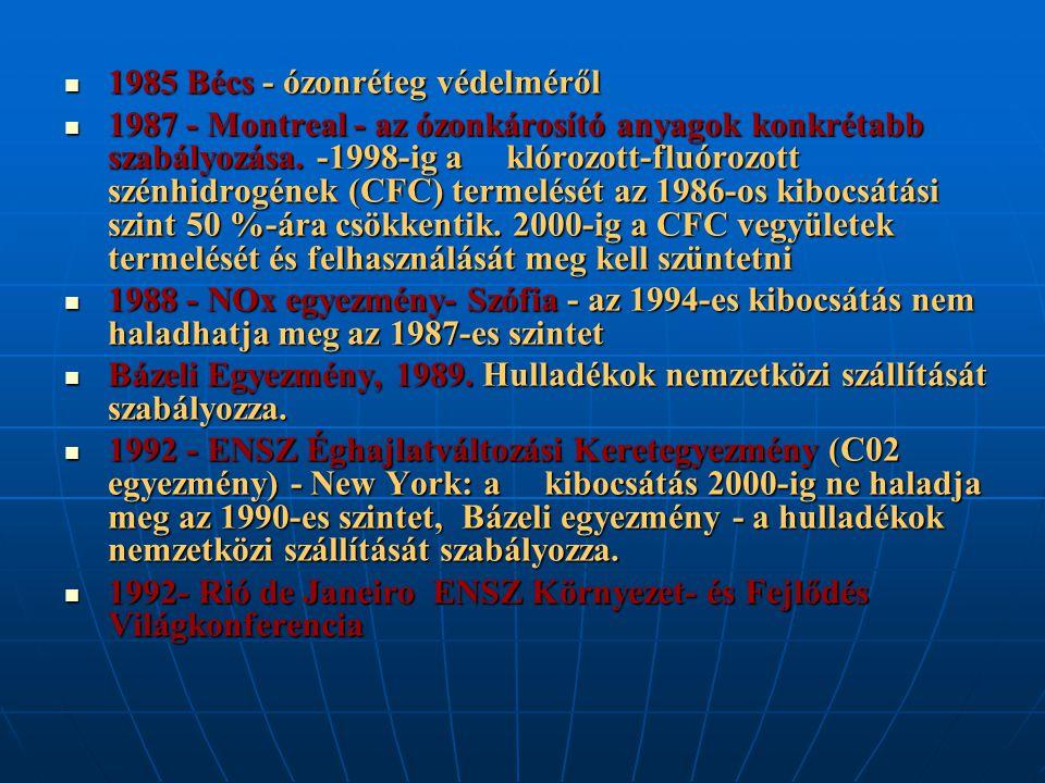 1985 Bécs - ózonréteg védelméről 1985 Bécs - ózonréteg védelméről 1987 - Montreal - az ózonkárosító anyagok konkrétabb szabályozása. -1998-ig a klóroz