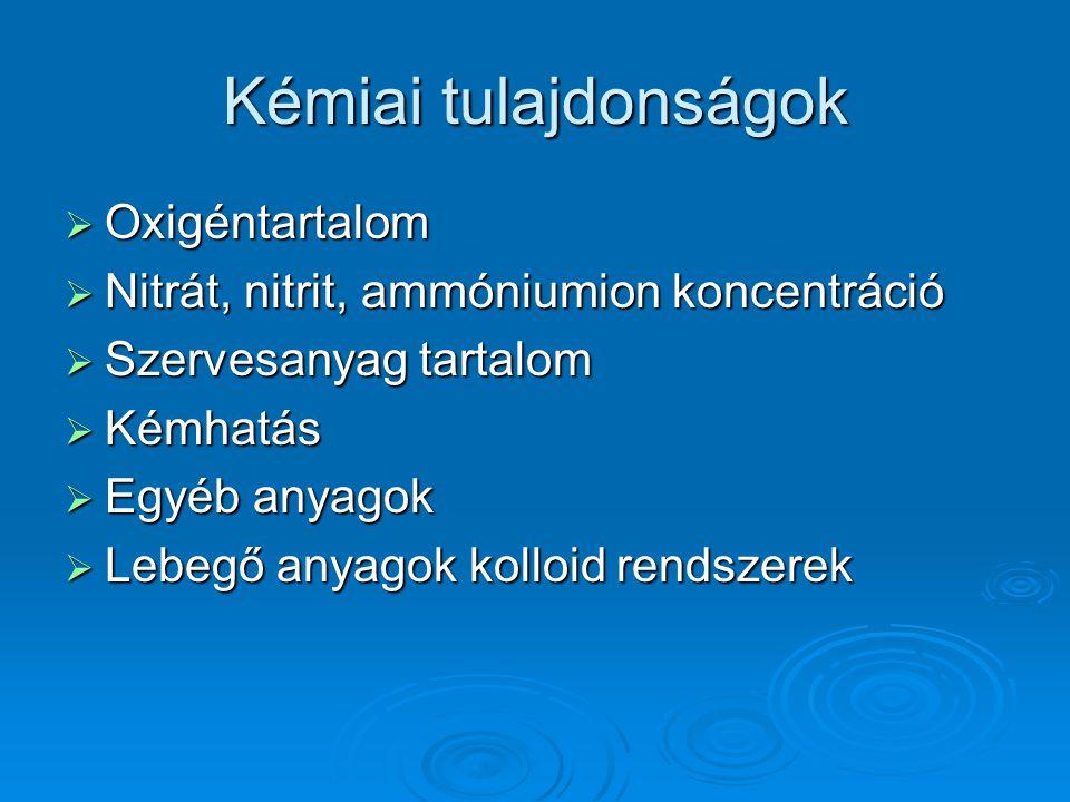 Kémiai tulajdonságok  Oxigéntartalom  Nitrát, nitrit, ammóniumion koncentráció  Szervesanyag tartalom  Kémhatás  Egyéb anyagok  Lebegő anyagok k