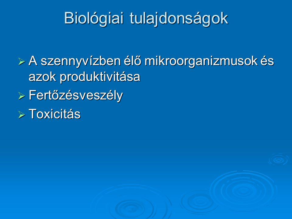 Biológiai tulajdonságok  A szennyvízben élő mikroorganizmusok és azok produktivitása  Fertőzésveszély  Toxicitás