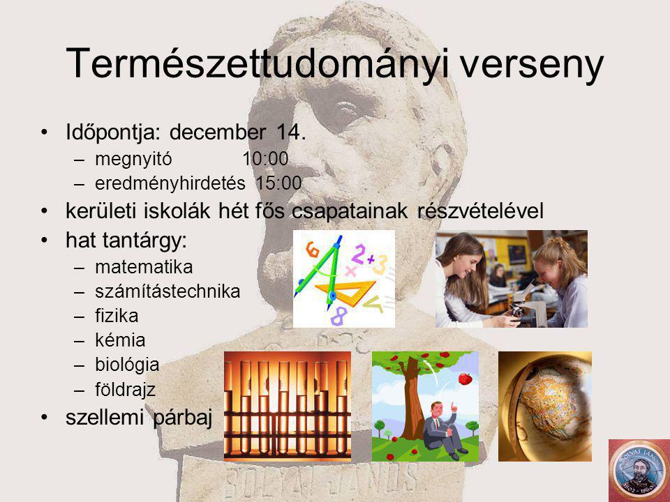 Természettudományi verseny Időpontja: december 14.