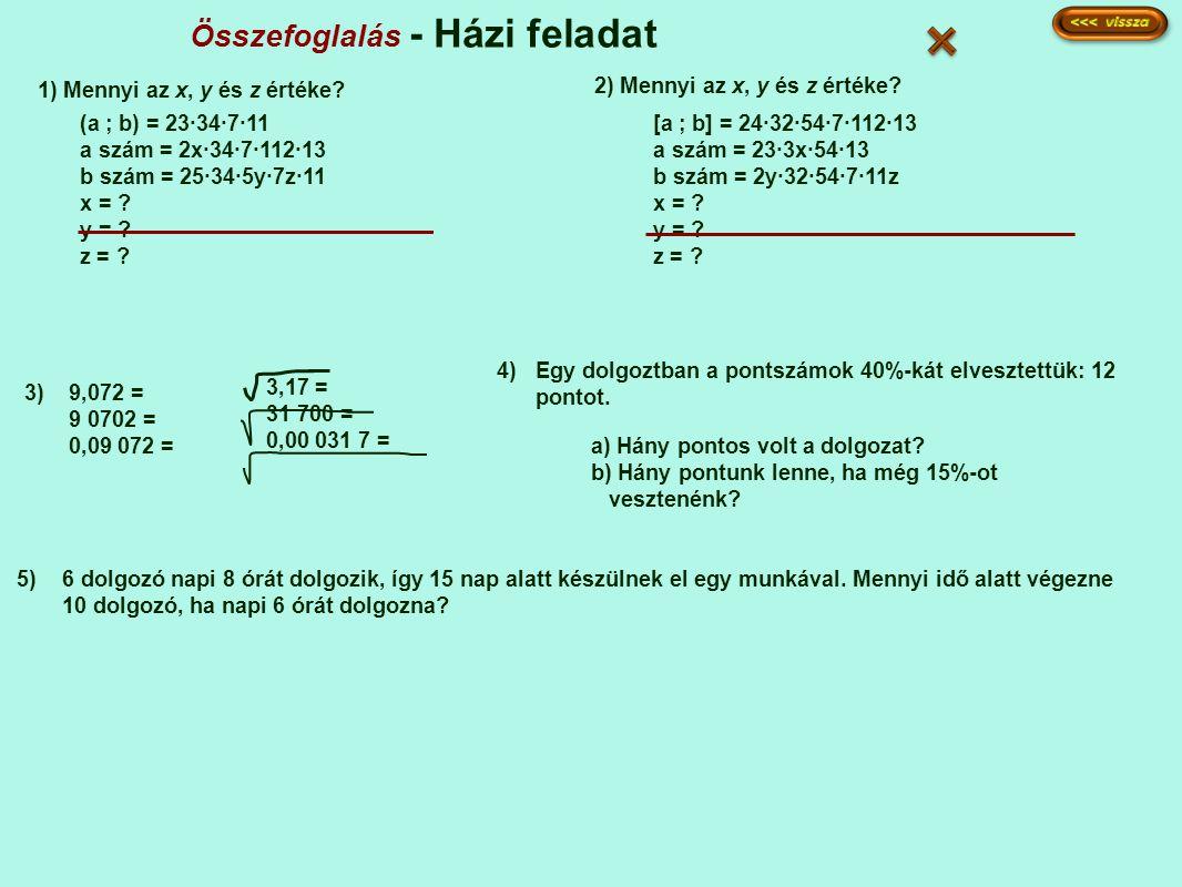 Összefoglalás - Házi feladat (a ; b) = 23·34·7·11 a szám = 2x·34·7·112·13 b szám = 25·34·5y·7z·11 x = .