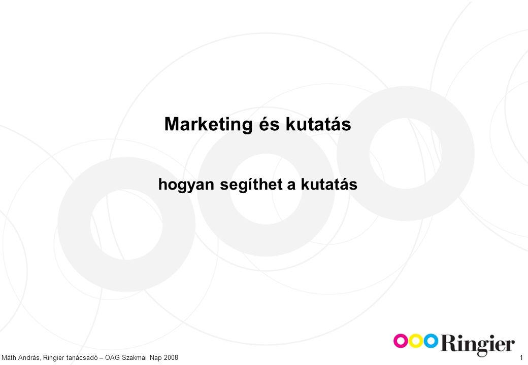 Máth András, Ringier tanácsadó – OAG Szakmai Nap 2008 1 Marketing és kutatás hogyan segíthet a kutatás