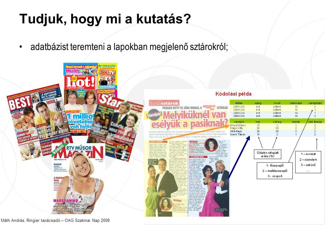 Máth András, Ringier tanácsadó – OAG Szakmai Nap 2008 10 Tudjuk, hogy mi a kutatás.