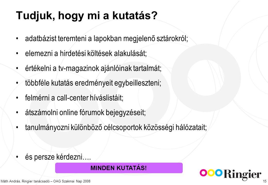 Máth András, Ringier tanácsadó – OAG Szakmai Nap 2008 15 Tudjuk, hogy mi a kutatás.