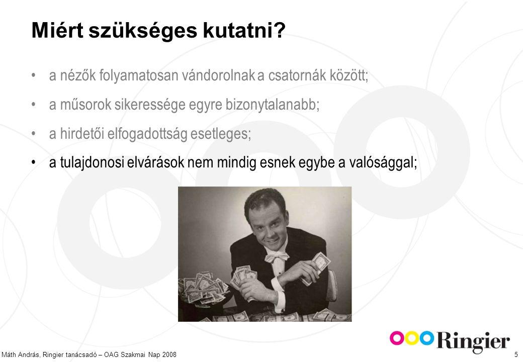 Máth András, Ringier tanácsadó – OAG Szakmai Nap 2008 5 Miért szükséges kutatni.
