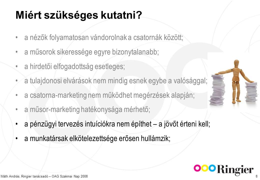 Máth András, Ringier tanácsadó – OAG Szakmai Nap 2008 9 Kinek szükséges kutatás.
