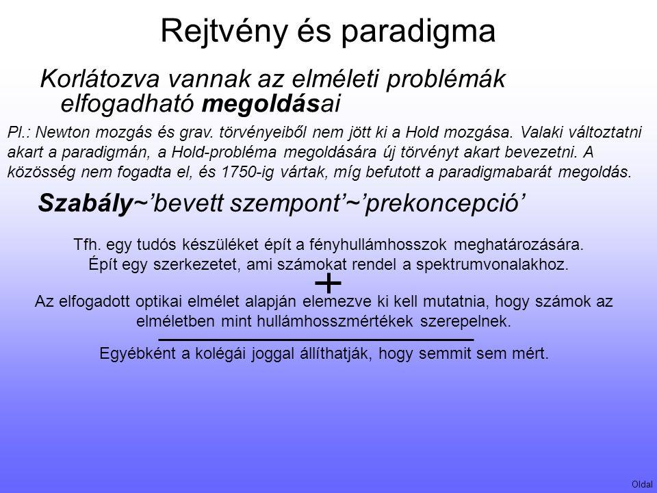 Rejtvény és paradigma Oldal Korlátozva vannak az elméleti problémák elfogadható megoldásai Szabály~'bevett szempont'~'prekoncepció' Pl.: Newton mozgás