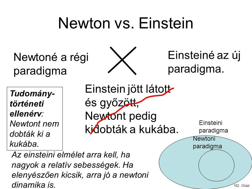 Newton vs. Einstein 102. Oldal Einsteiné az új paradigma. Newtoné a régi paradigma Einstein jött látott és győzött, Newtont pedig kidobták a kukába. N