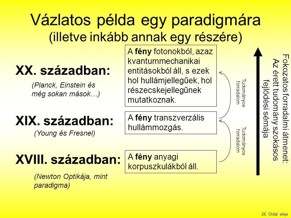1) A tények azon csoportja, melyek a paradigma fényében sokat tárnak fel a dolgok természetéről.