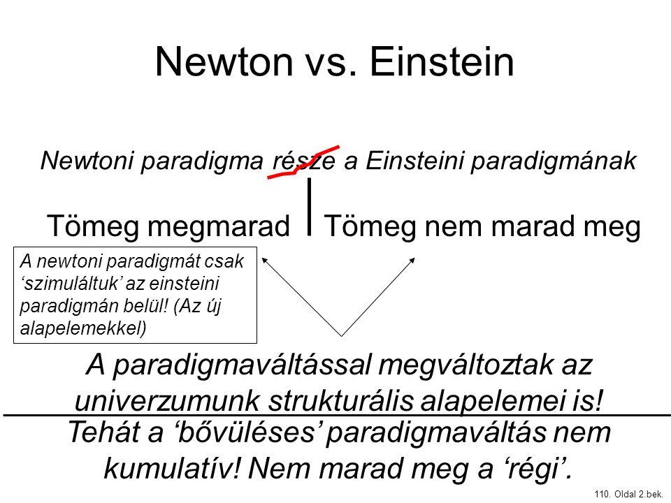 Newton vs. Einstein 110. Oldal 2.bek. Newtoni paradigma része a Einsteini paradigmának Tömeg megmaradTömeg nem marad meg A newtoni paradigmát csak 'sz