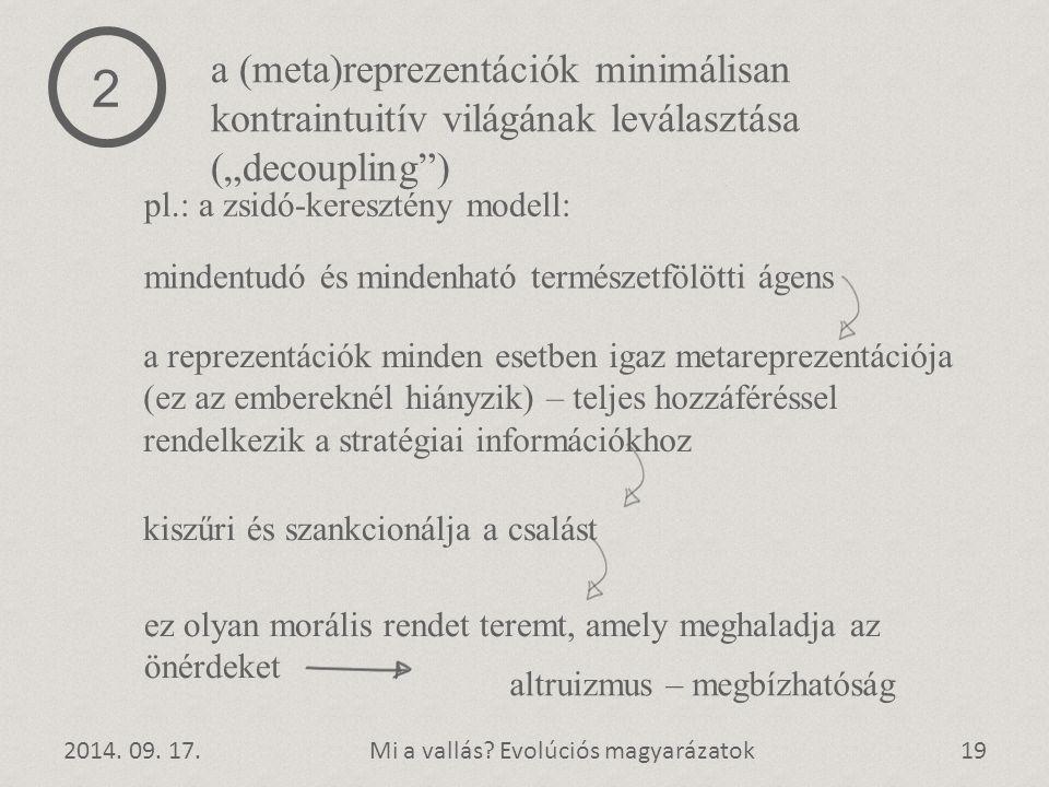 2014. 09. 17.19Mi a vallás? Evolúciós magyarázatok mindentudó és mindenható természetfölötti ágens 2 a (meta)reprezentációk minimálisan kontraintuitív