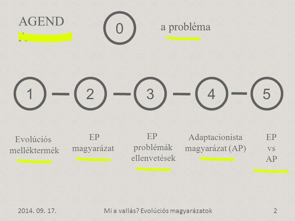Adaptacionista magyarázat (AP) 5 1 Evolúciós melléktermék 2 EP magyarázat 3 EP problémák ellenvetések 4 EP vs AP 0 AGEND A 2014. 09. 17.Mi a vallás? E