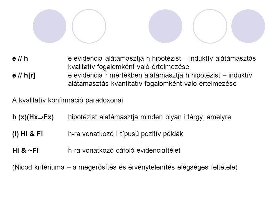 e // h e evidencia alátámasztja h hipotézist – induktív alátámasztás kvalitatív fogalomként való értelmezése e // h[r] e evidencia r mértékben alátámasztja h hipotézist – induktív alátámasztás kvantitatív fogalomként való értelmezése A kvalitatív konfirmáció paradoxonai h (x)(Hx ⊃ Fx) hipotézist alátámasztja minden olyan i tárgy, amelyre (I) Hi & Fih-ra vonatkozó I típusú pozitív példák Hi & ~Fih-ra vonatkozó cáfoló evidenciaítélet (Nicod kritériuma – a megerősítés és érvénytelenítés elégséges feltétele)