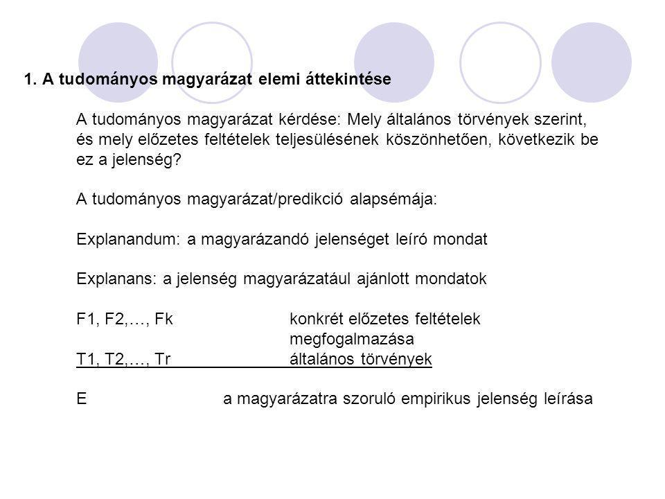 - az adekvátság logikai feltételei: (K1) az explanandumnak logikailag levezethetőnek kell lennie az explanansban foglalt információból (K2) az explanansnak az explanandum levezetéséhez ténylegesen szükséges általános törvényeket kell tartalmaznia (K3) az explanansnak empirikus tartalommal kell rendelkeznie (alkalmas kísérleti vagy megfigyelési ellenőrzésre) - az adekvátság empirikus feltétele: (K4) az explananst alkotó mondatoknak igazaknak kell lenniük Az alapséma csak a determinisztikus törvényekre interpretálható.