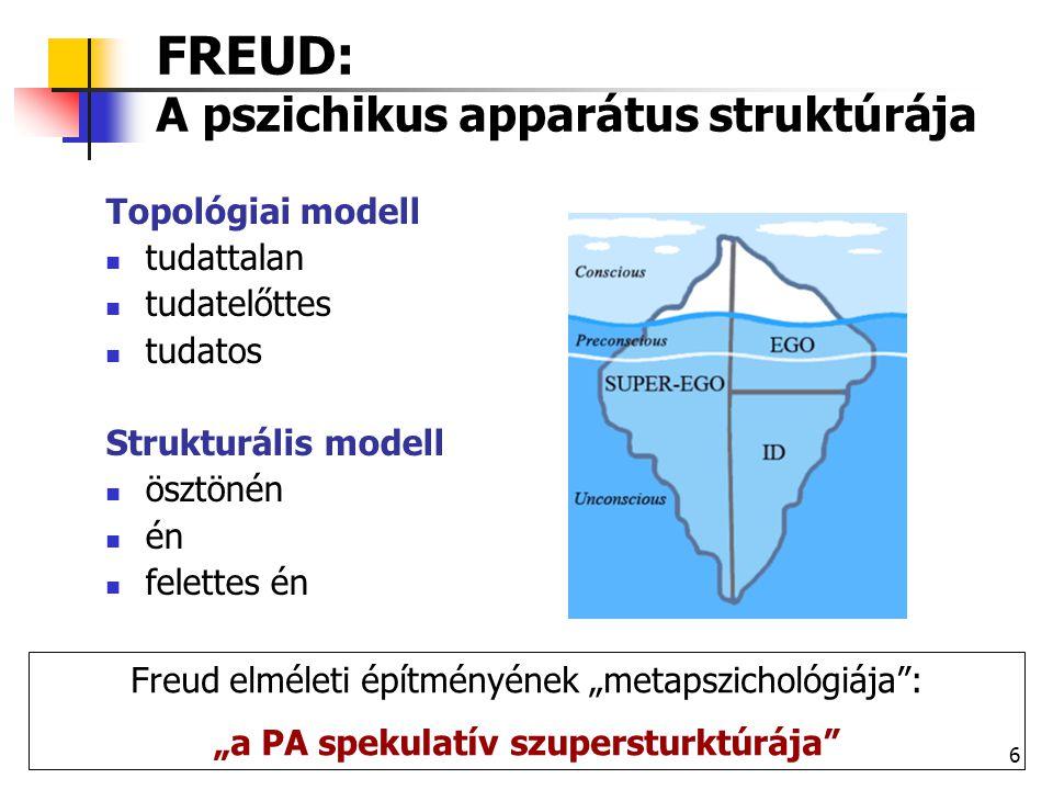 7 A tudományosság kritériuma a metapszichológiai hipotézisek a [PA] épület tetőzete, ami kicserélhető az épület sérülése nélkül – ha kiderül, hogy nem helytálló, akkor sajnálkozás nélkül feláldozható vs.