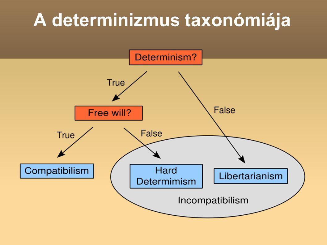 A determinizmus taxonómiája
