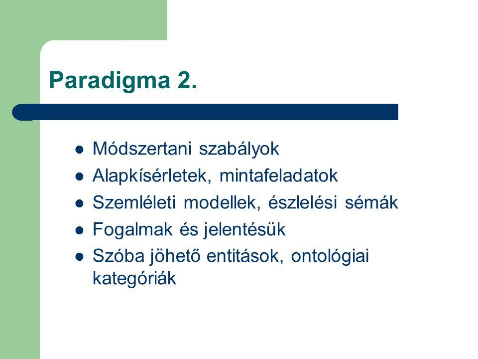 Paradigma 2. Módszertani szabályok Alapkísérletek, mintafeladatok Szemléleti modellek, észlelési sémák Fogalmak és jelentésük Szóba jöhető entitások,
