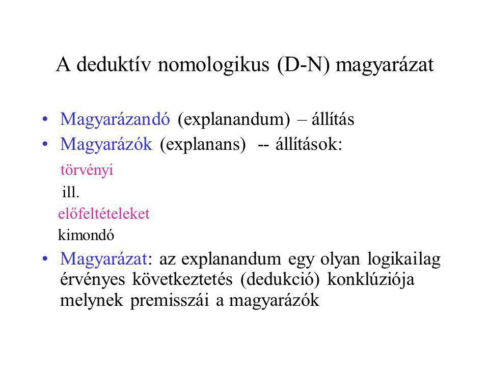 A deduktív nomologikus (D-N) magyarázat Magyarázandó (explanandum) – állítás Magyarázók (explanans) -- állítások: törvényi ill. előfeltételeket kimond