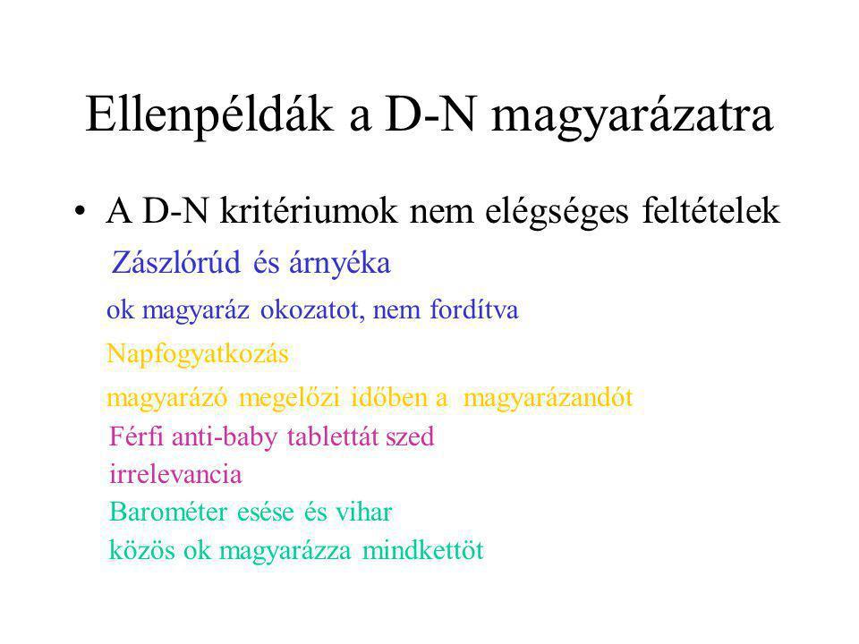 Ellenpéldák a D-N magyarázatra A D-N kritériumok nem elégséges feltételek Zászlórúd és árnyéka ok magyaráz okozatot, nem fordítva Napfogyatkozás magya