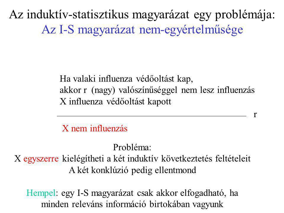 Az induktív-statisztikus magyarázat egy problémája: Az I-S magyarázat nem-egyértelműsége Ha valaki influenza védőoltást kap, akkor r (nagy) valószínűs