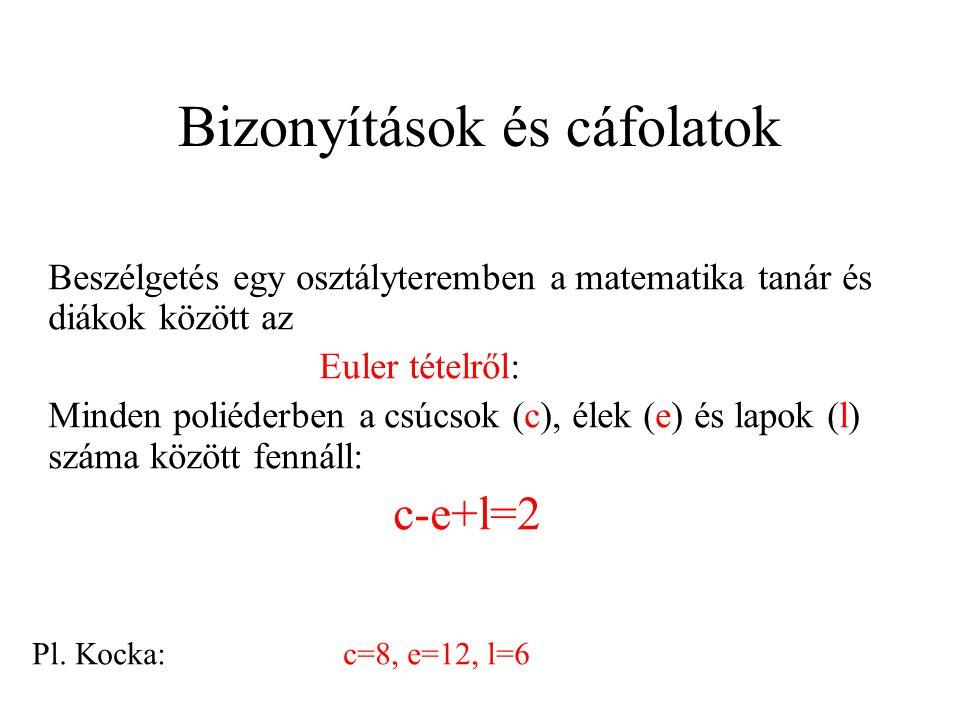 Bizonyítások és cáfolatok Beszélgetés egy osztályteremben a matematika tanár és diákok között az Euler tételről: Minden poliéderben a csúcsok (c), élek (e) és lapok (l) száma között fennáll: c-e+l=2 Pl.